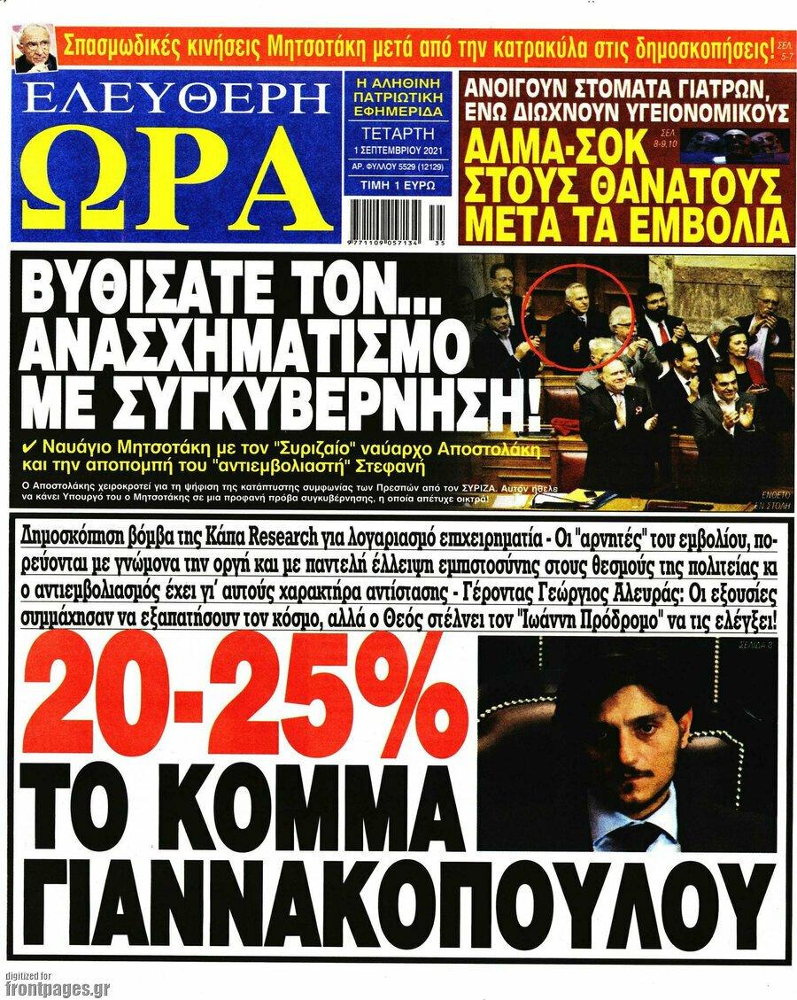 «20- 25% το κόμμα Γιαννακόπουλου»